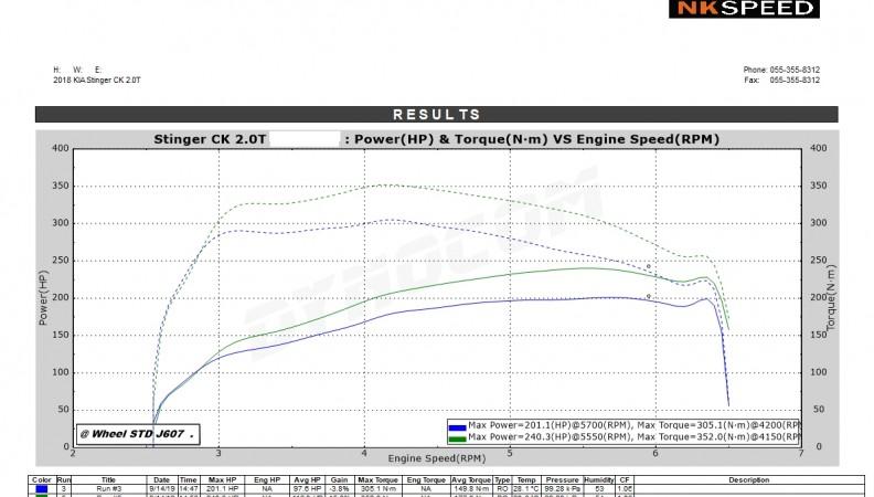 Kia Stinger CK 2.0 T-GDI SIM2K-250